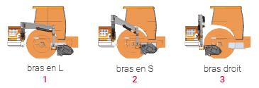 Épareuse SMA - SPHYNX - Position du bras