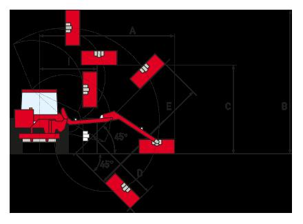 Dimensions des faucheuses débroussailleuses SMA (gamme agricole)